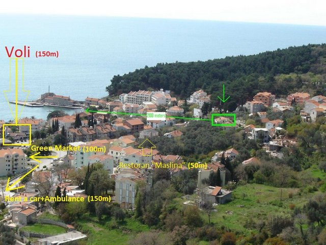 Location petrovac apartments